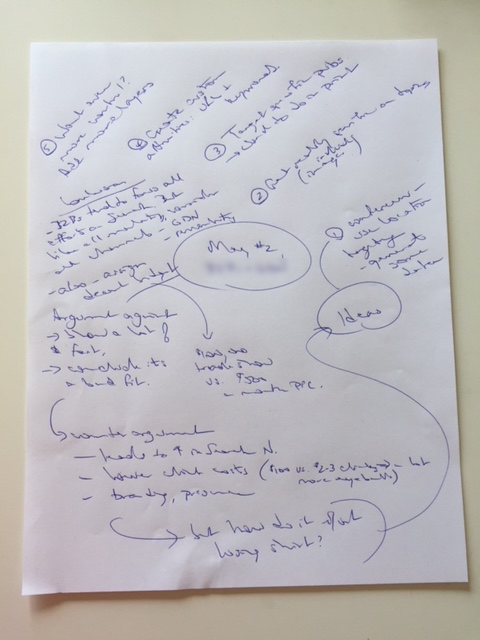 mind map for writers block